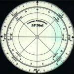 15°-Dial-24th-Harmonic-Uranian-Astrology-Dial