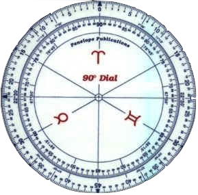 Picture of Uranian Astrology Dial